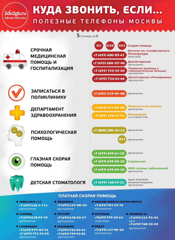 Нижнем Новгороде нет света кому пощвонить белгород объектов Новые