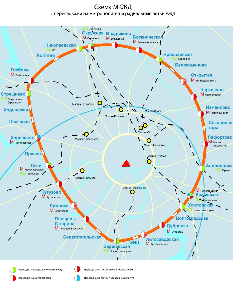 схема ж д малого кольца с метро